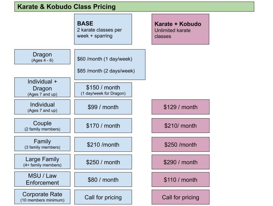 2019-2020 Pricing